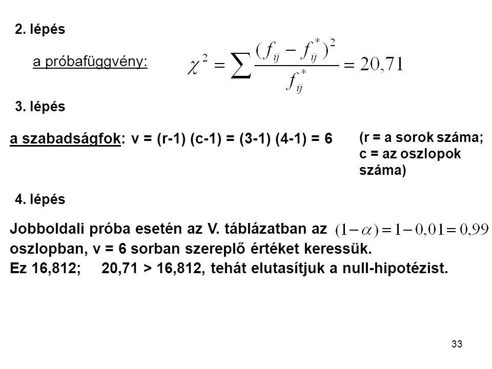 a szabadságfok: v = (r-1) (c-1) = (3-1) (4-1) = 6