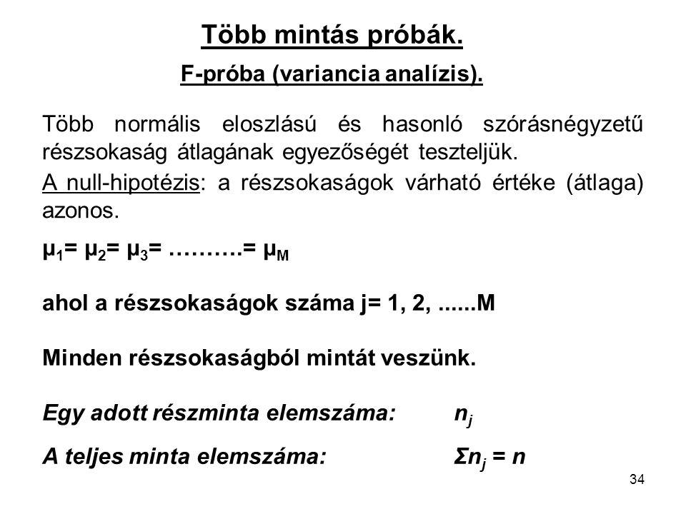 F-próba (variancia analízis).