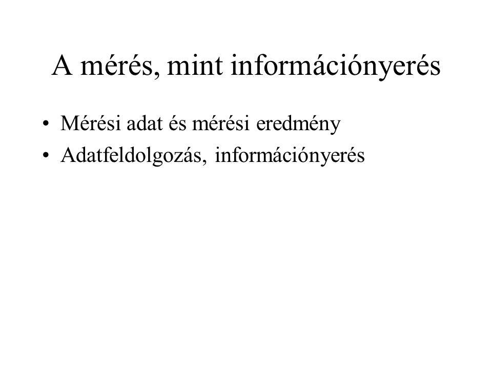 A mérés, mint információnyerés