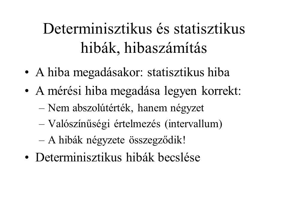 Determinisztikus és statisztikus hibák, hibaszámítás