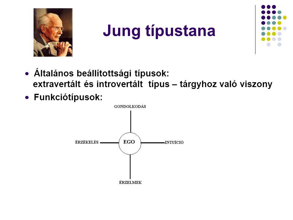 Jung típustana  Általános beállítottsági típusok: