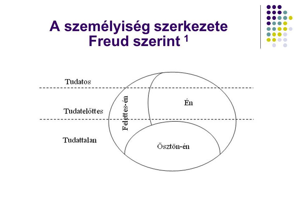A személyiség szerkezete Freud szerint 1