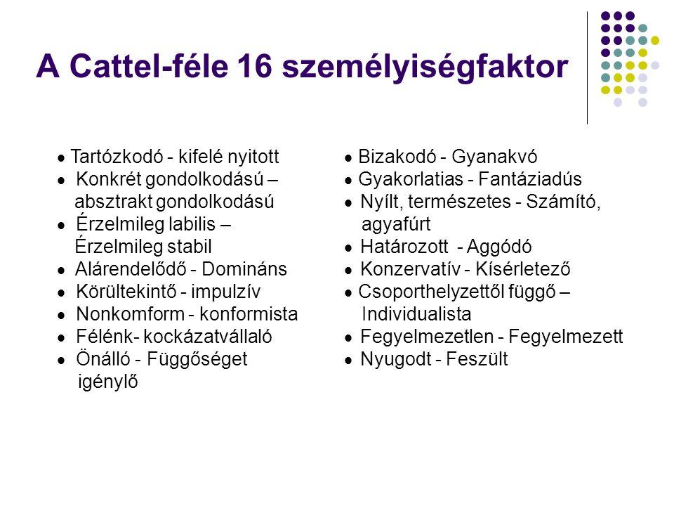 A Cattel-féle 16 személyiségfaktor