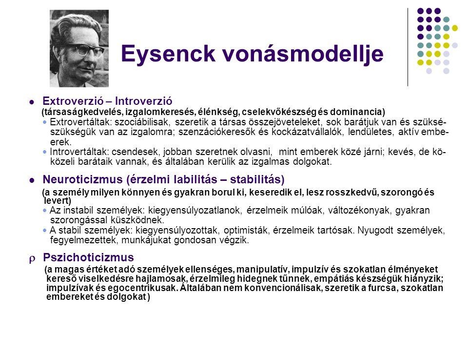 Eysenck vonásmodellje
