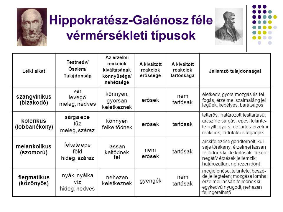 Hippokratész-Galénosz féle vérmérsékleti típusok