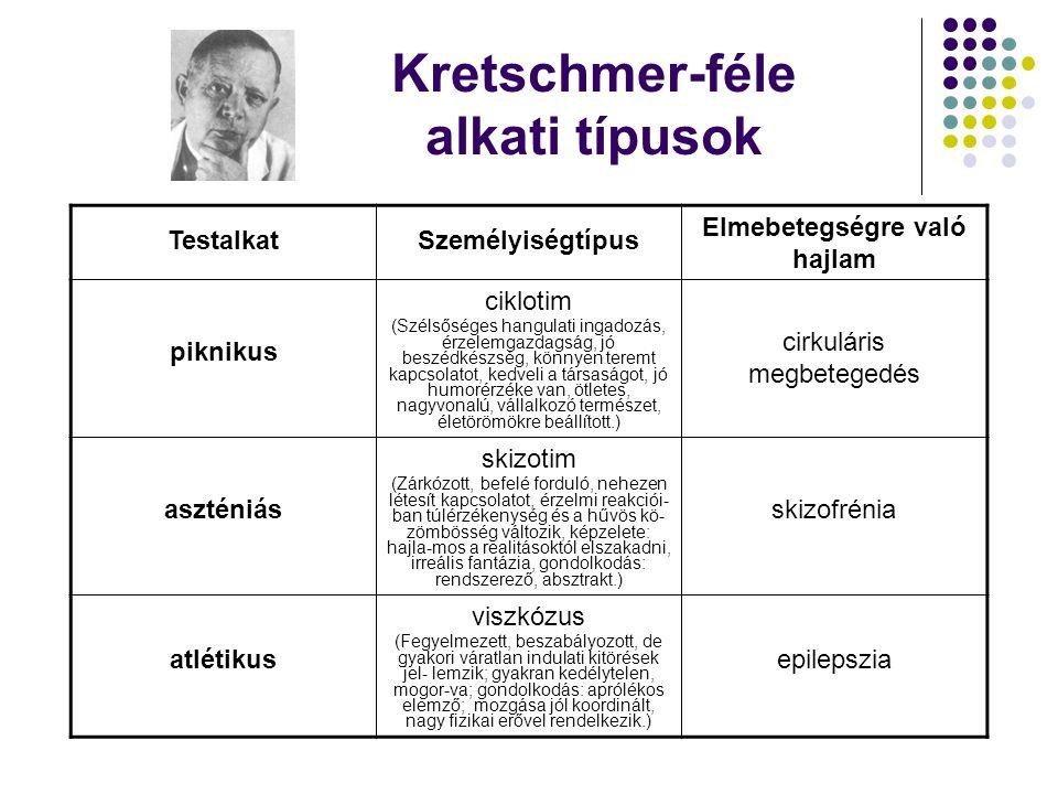 Kretschmer-féle alkati típusok