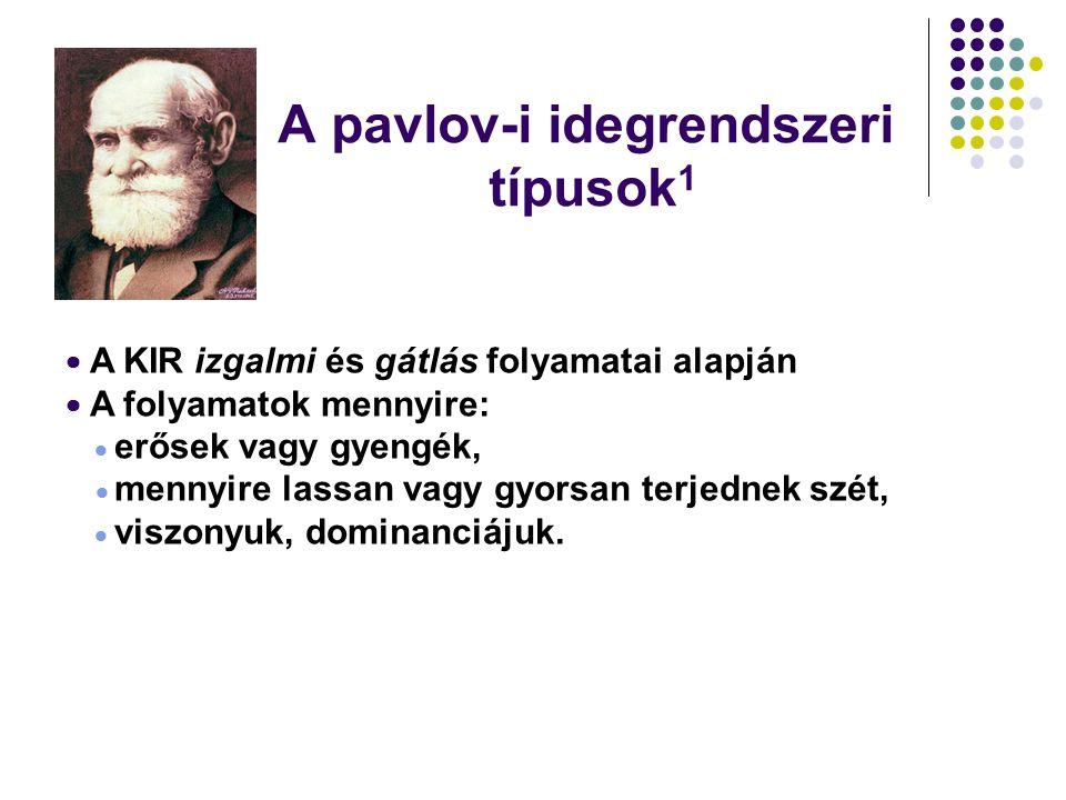 A pavlov-i idegrendszeri típusok1