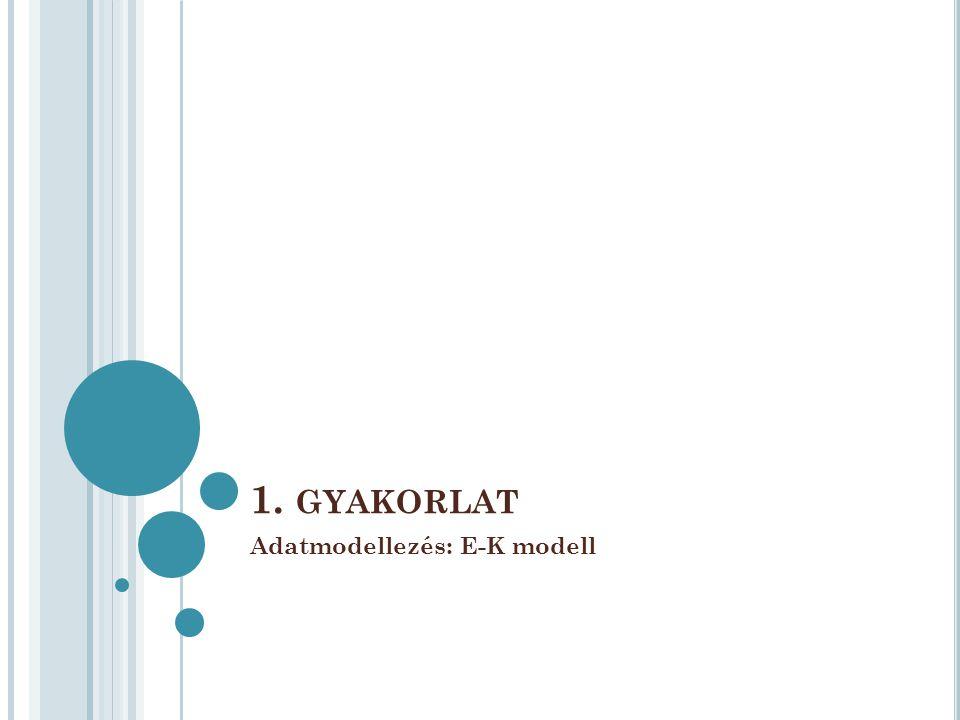 Adatmodellezés: E-K modell
