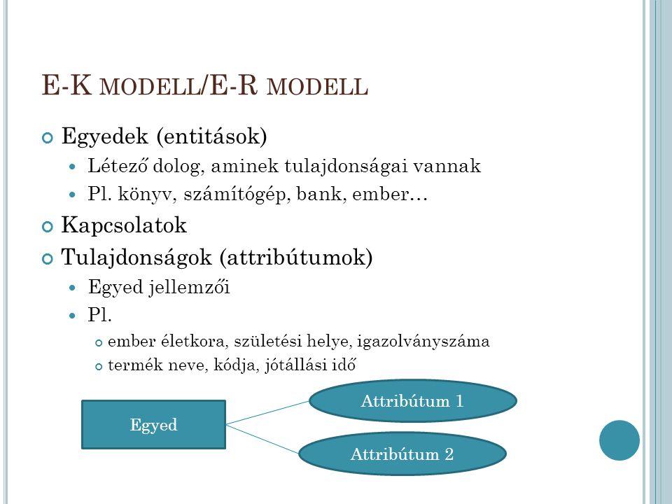 E-K modell/E-R modell Egyedek (entitások) Kapcsolatok