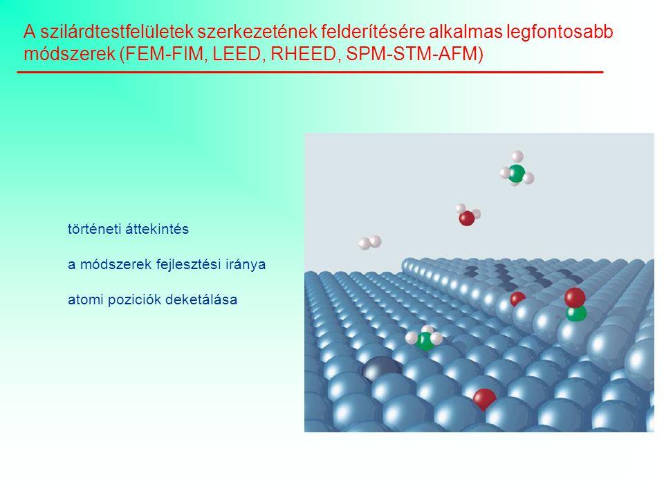módszerek (FEM-FIM, LEED, RHEED, SPM-STM-AFM)