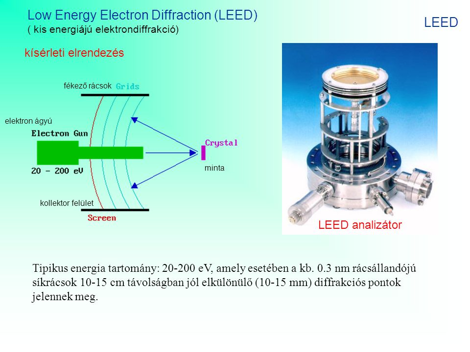 Low Energy Electron Diffraction (LEED) LEED