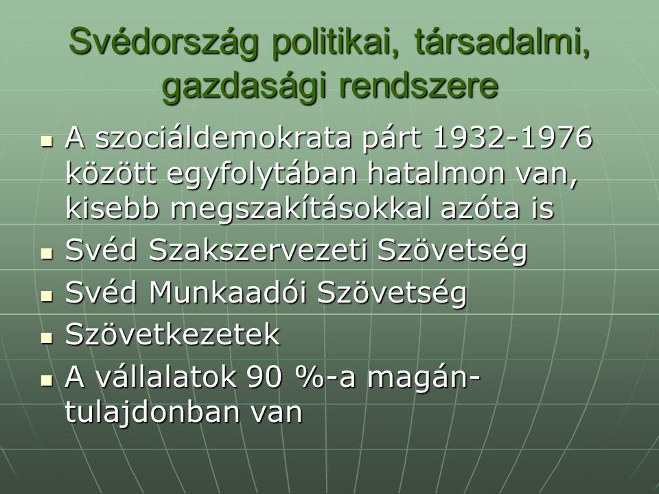 Svédország politikai, társadalmi, gazdasági rendszere
