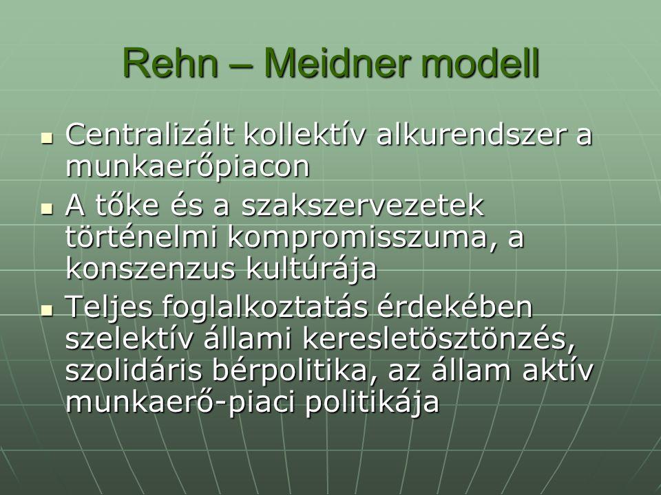 Rehn – Meidner modell Centralizált kollektív alkurendszer a munkaerőpiacon.