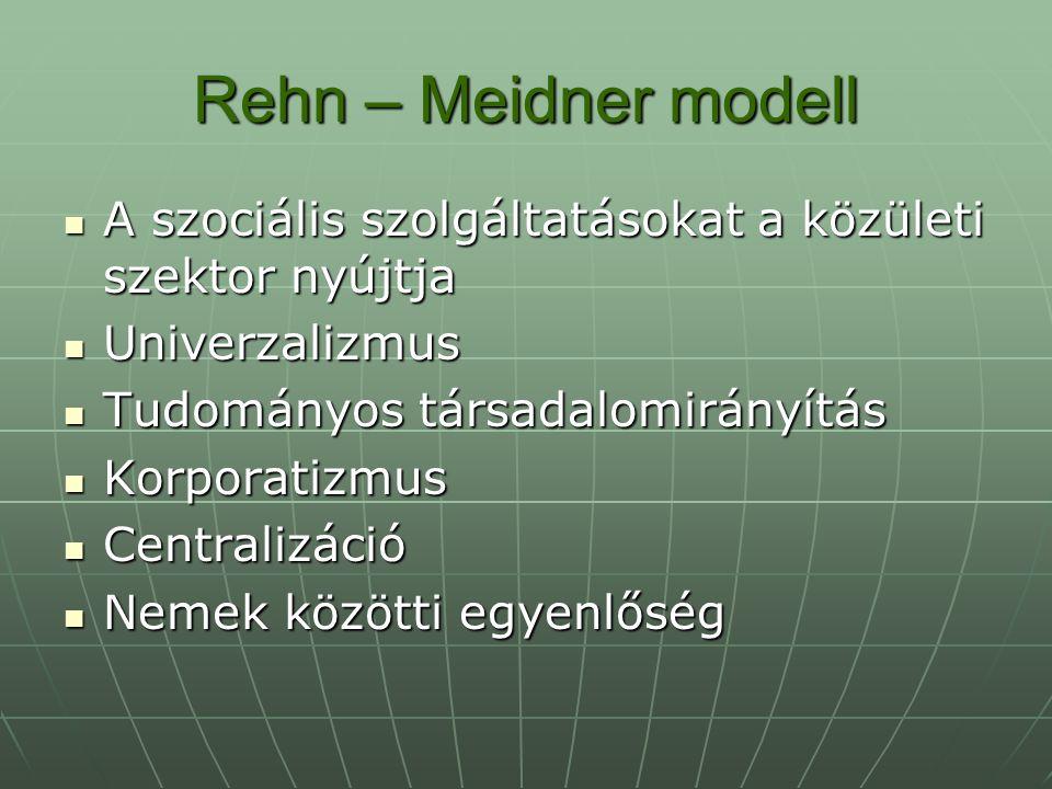 Rehn – Meidner modell A szociális szolgáltatásokat a közületi szektor nyújtja. Univerzalizmus. Tudományos társadalomirányítás.