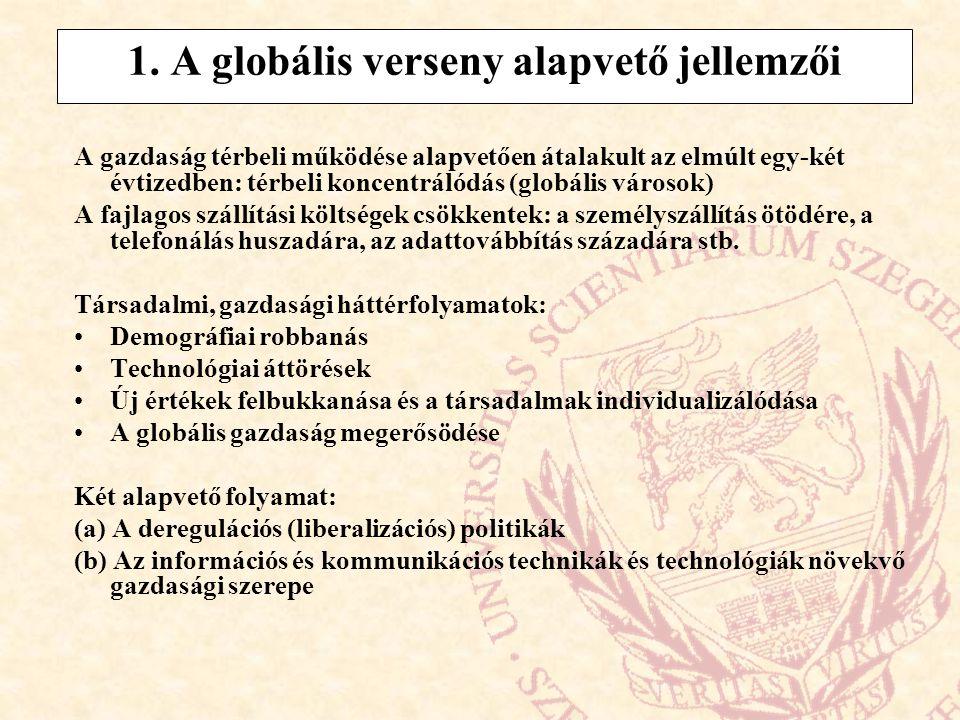 1. A globális verseny alapvető jellemzői