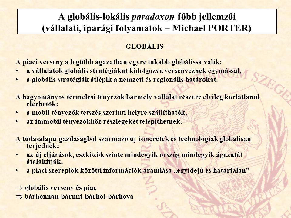 A globális-lokális paradoxon főbb jellemzői (vállalati, iparági folyamatok – Michael PORTER)