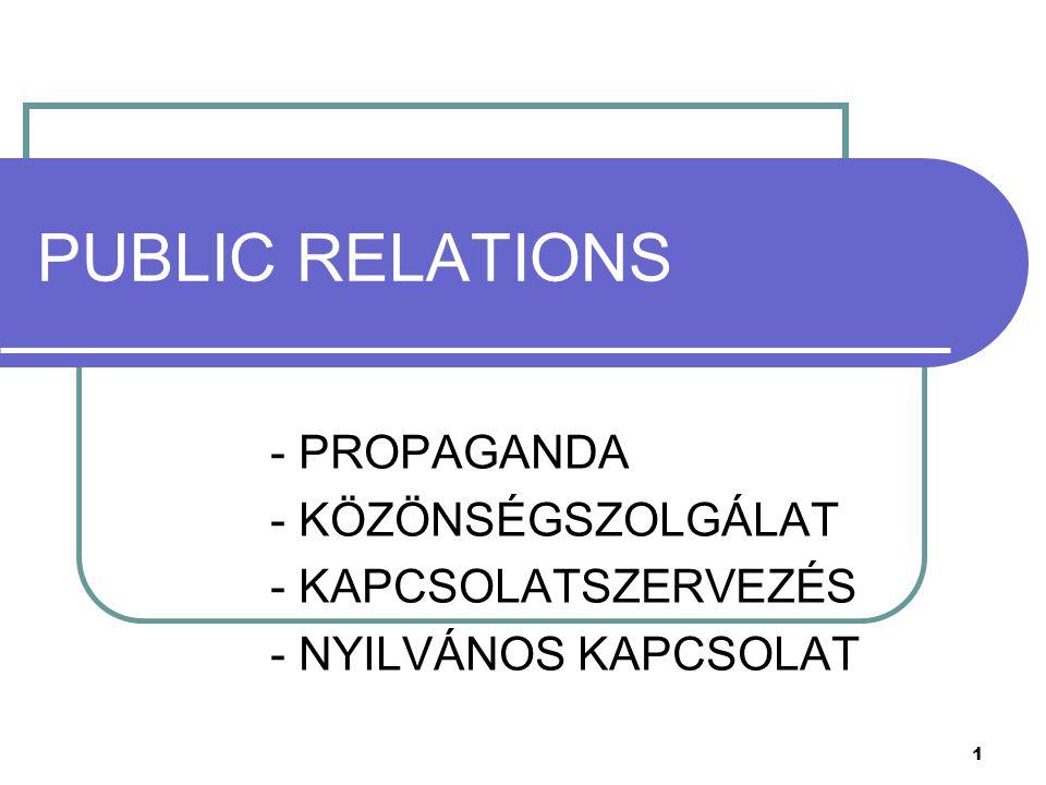 PUBLIC RELATIONS - PROPAGANDA - KÖZÖNSÉGSZOLGÁLAT - KAPCSOLATSZERVEZÉS
