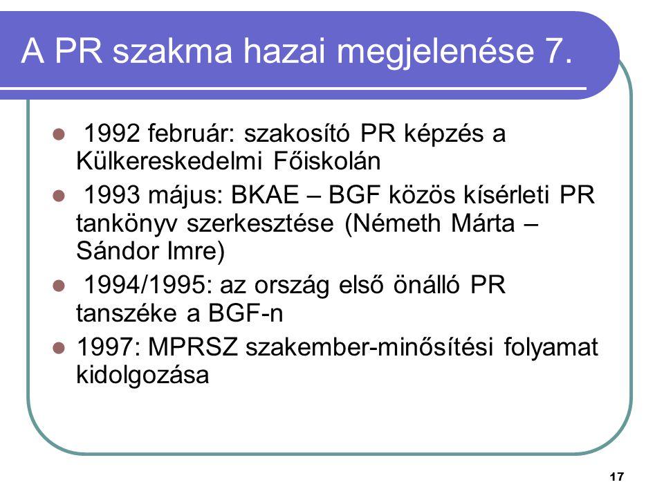 A PR szakma hazai megjelenése 7.
