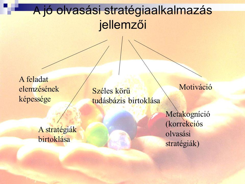 A jó olvasási stratégiaalkalmazás jellemzői