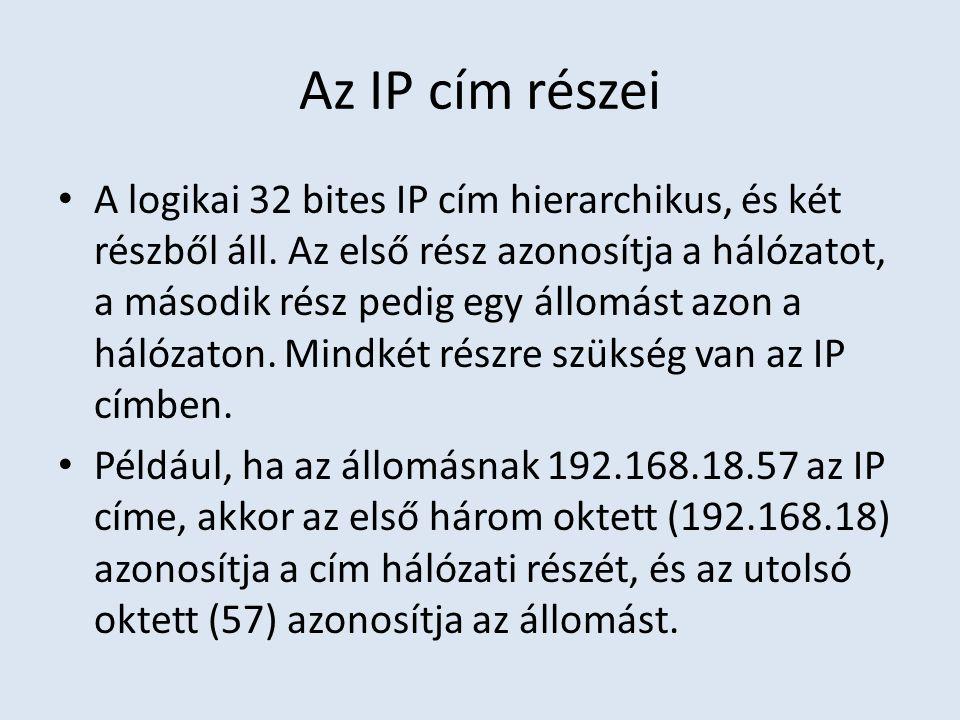Az IP cím részei