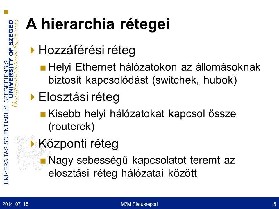 A hierarchia rétegei Hozzáférési réteg Elosztási réteg Központi réteg
