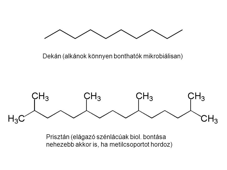 Dekán (alkánok könnyen bonthatók mikrobiálisan)
