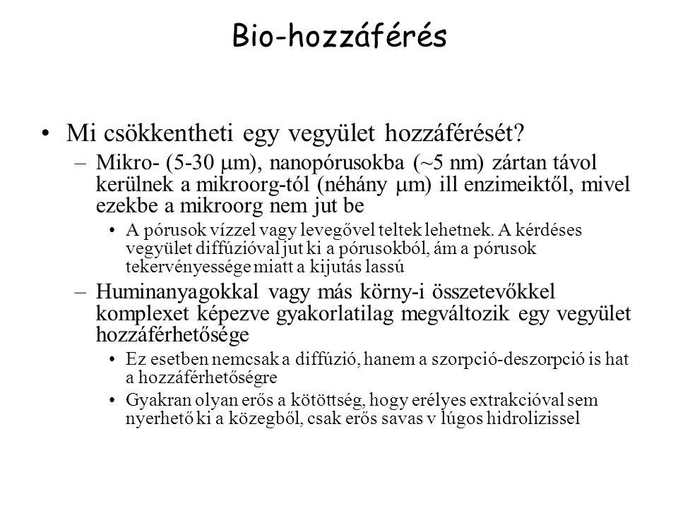 Bio-hozzáférés Mi csökkentheti egy vegyület hozzáférését
