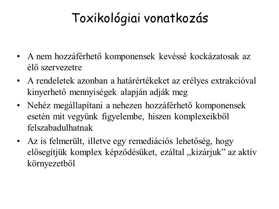 Toxikológiai vonatkozás