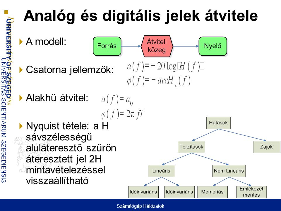 Analóg és digitális jelek átvitele