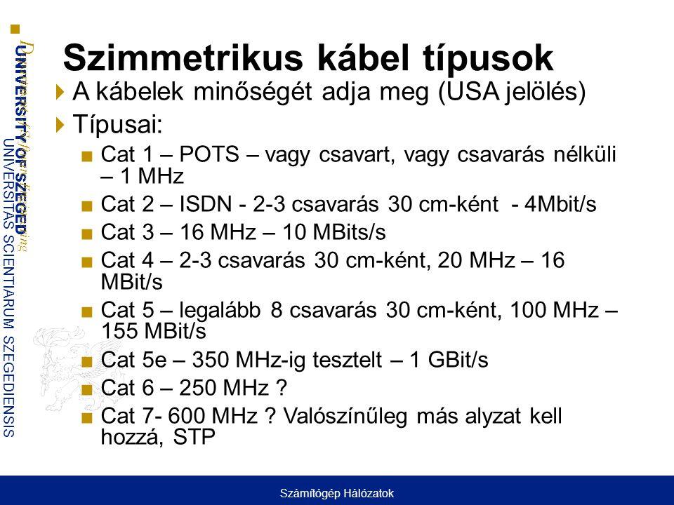 Szimmetrikus kábel típusok