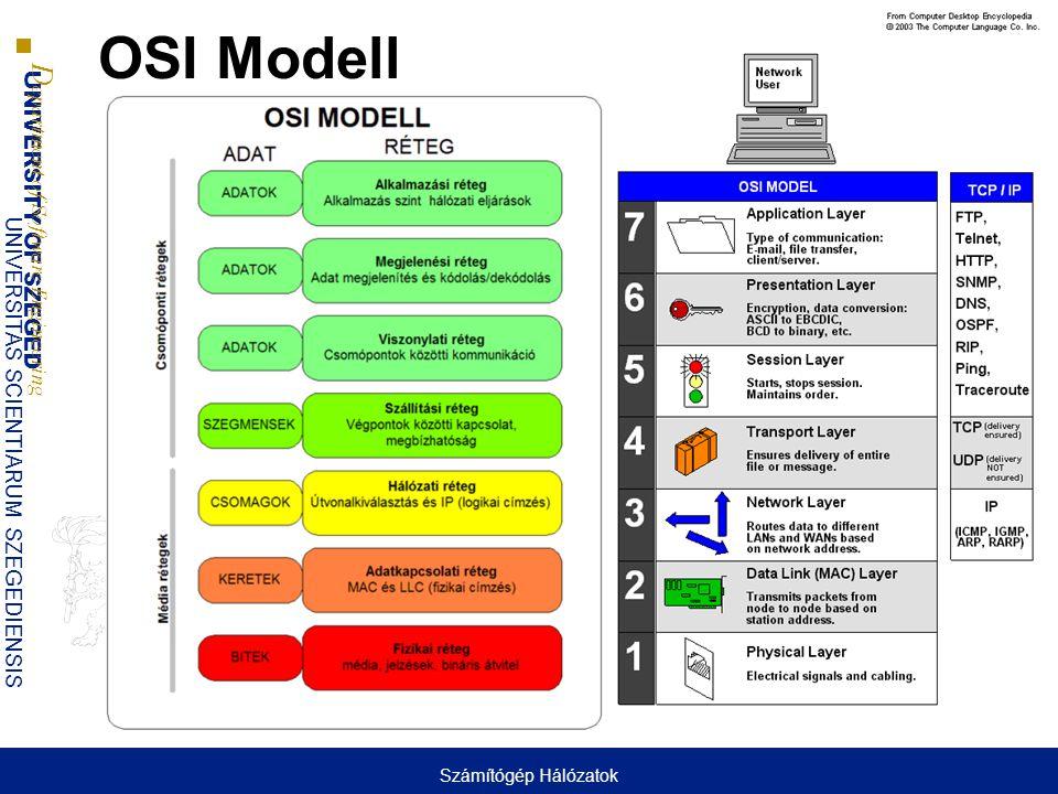 OSI Modell Számítógép Hálózatok 3