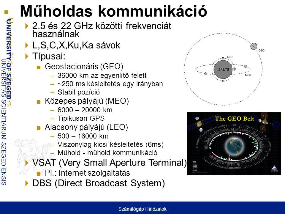 Műholdas kommunikáció