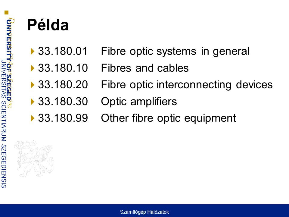 Példa 33.180.01 Fibre optic systems in general