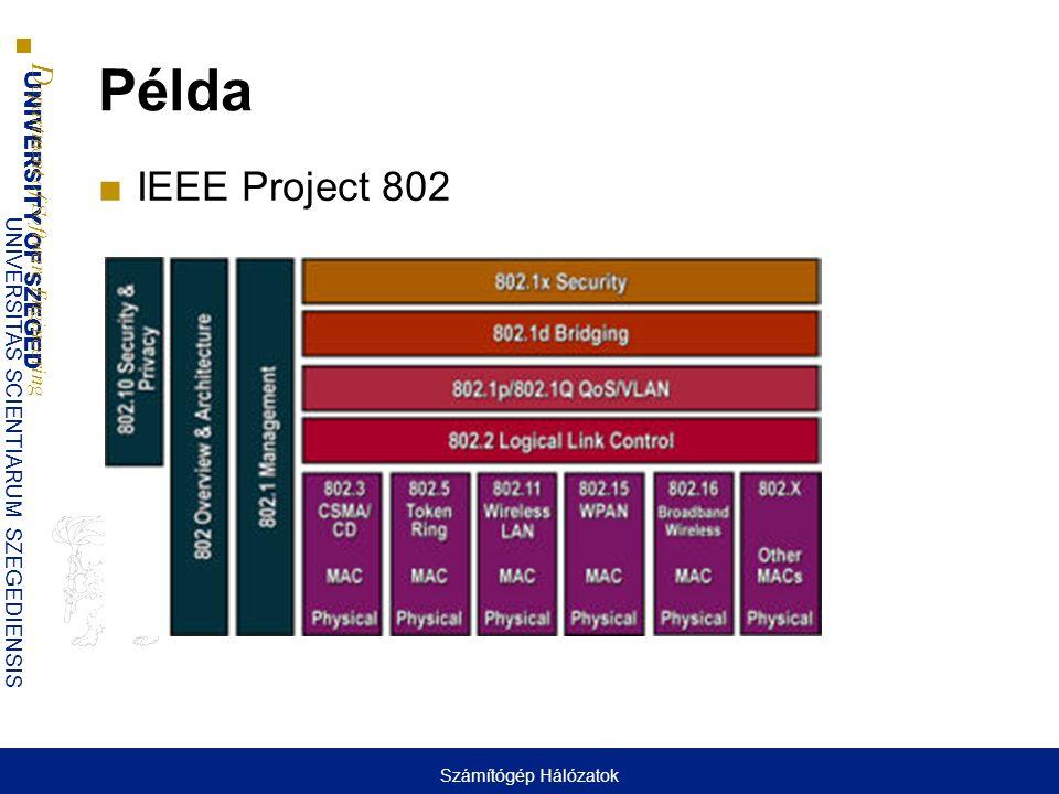 Példa IEEE Project 802 Számítógép Hálózatok