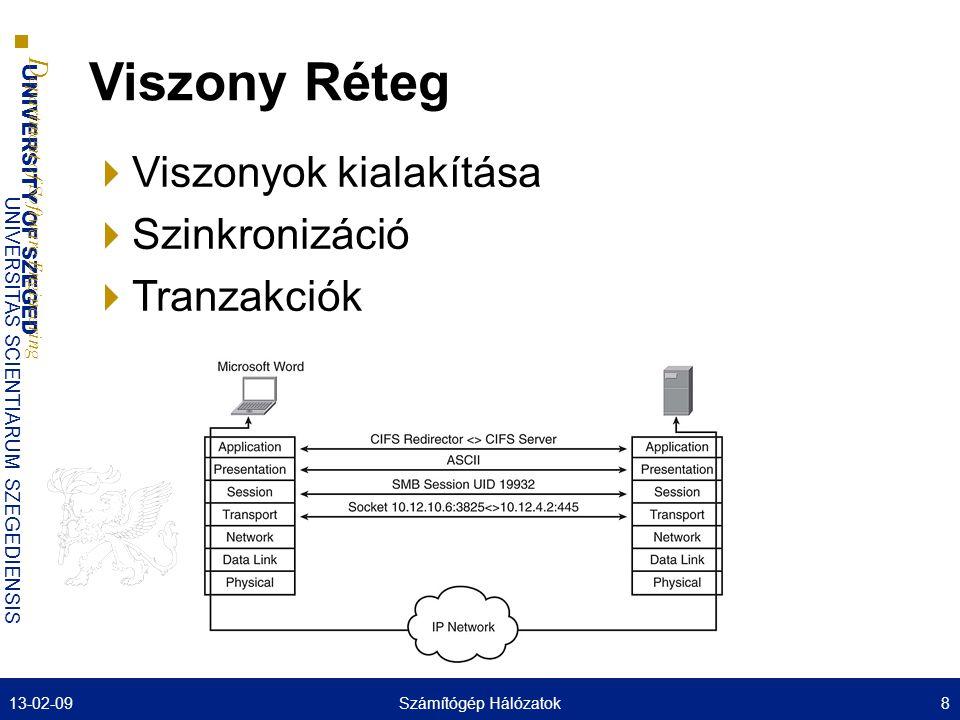 Viszony Réteg Viszonyok kialakítása Szinkronizáció Tranzakciók