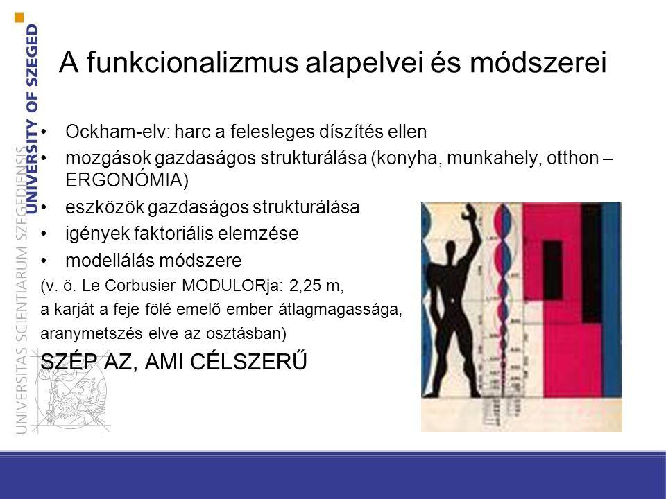 A funkcionalizmus alapelvei és módszerei