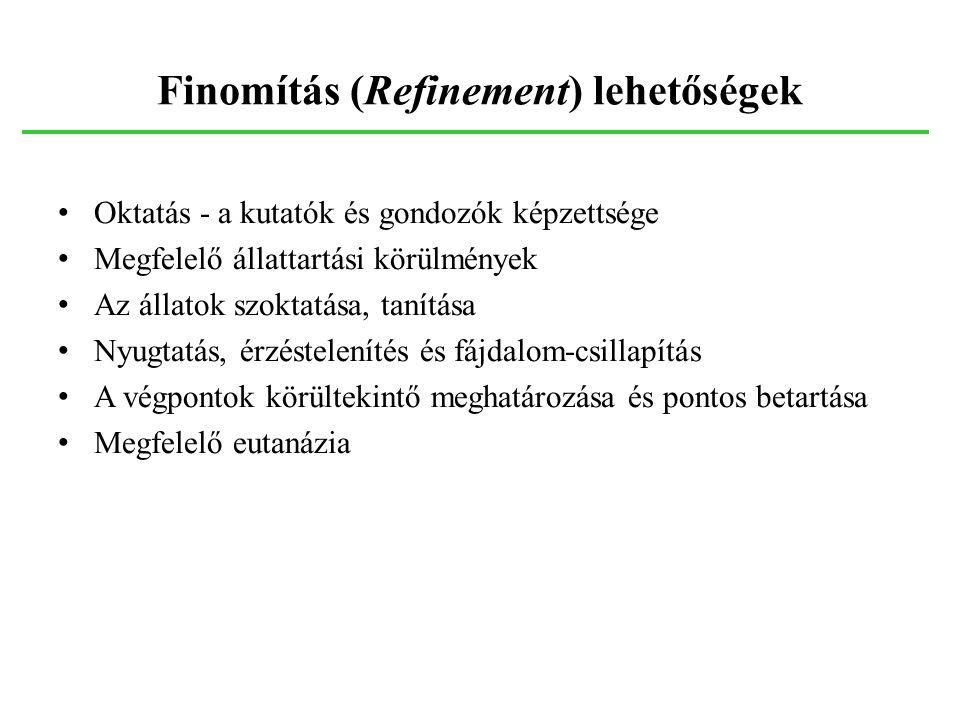Finomítás (Refinement) lehetőségek