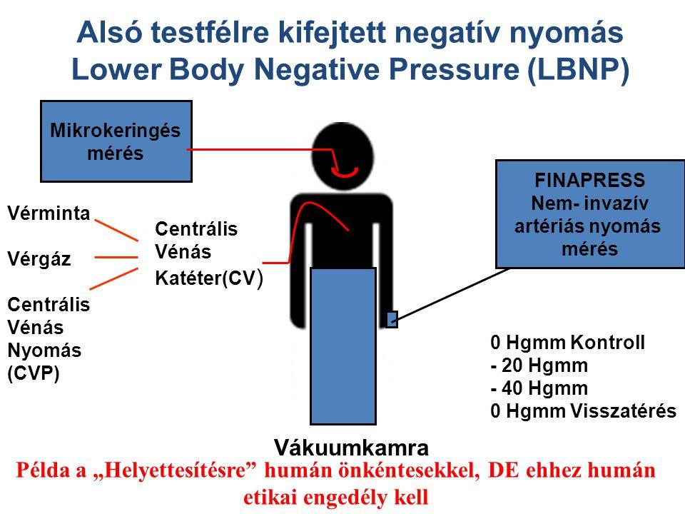 Alsó testfélre kifejtett negatív nyomás