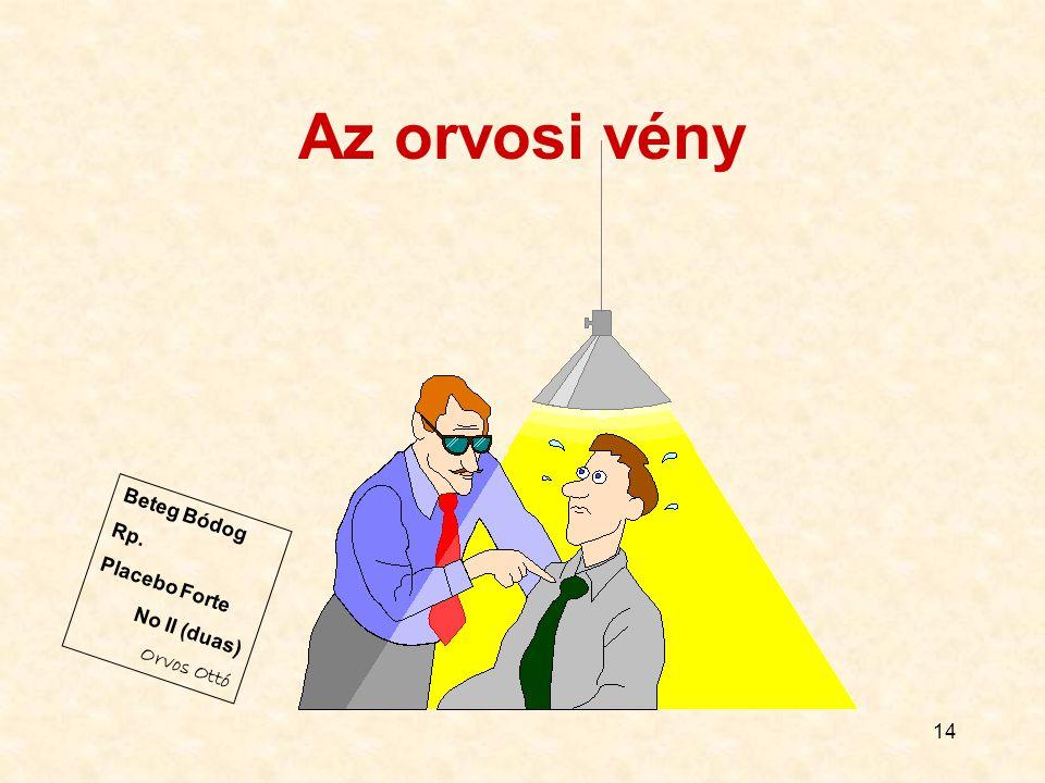 Az orvosi vény Beteg Bódog Rp. Placebo Forte No II (duas) Orvos Ottó