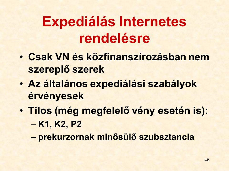 Expediálás Internetes rendelésre