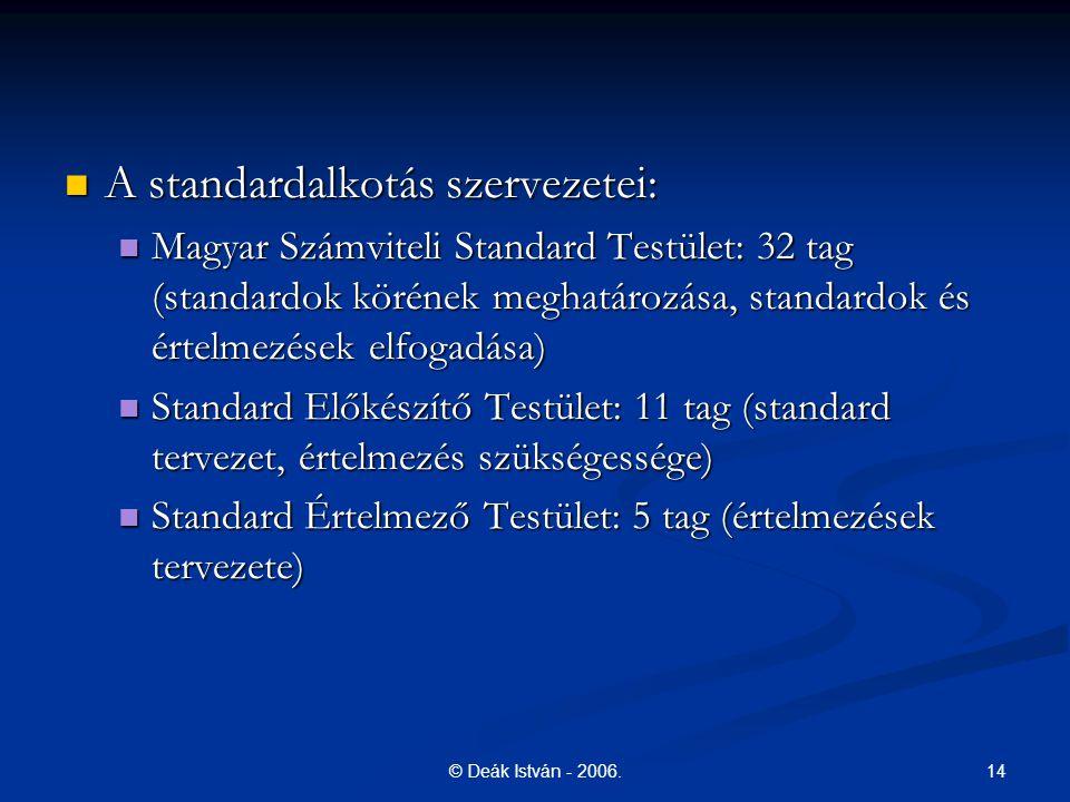 A standardalkotás szervezetei: