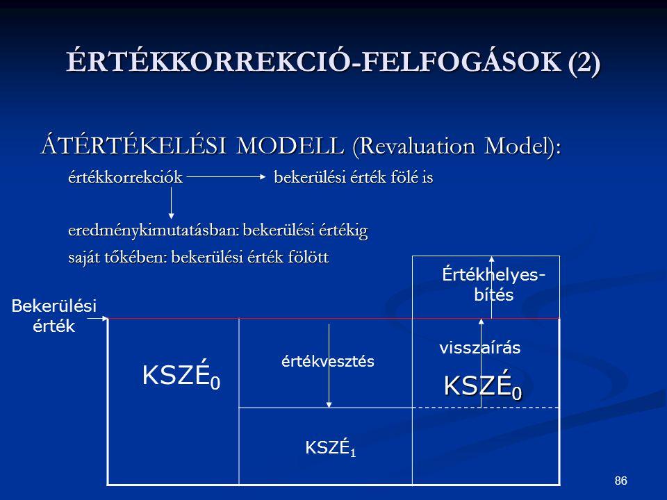 ÉRTÉKKORREKCIÓ-FELFOGÁSOK (2)