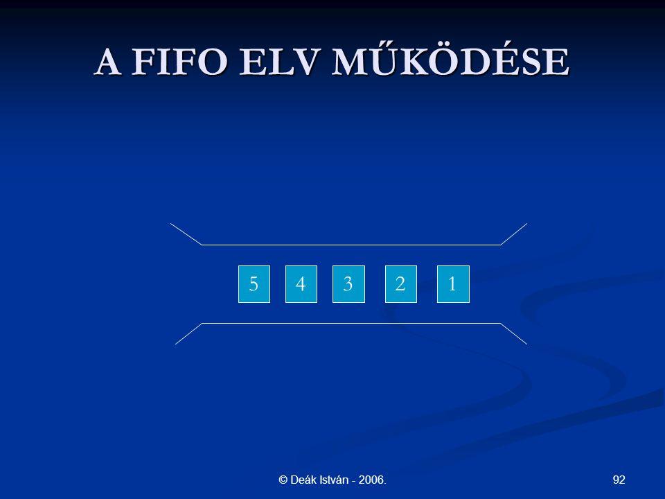 A FIFO ELV MŰKÖDÉSE 5 4 3 2 1 © Deák István - 2006.