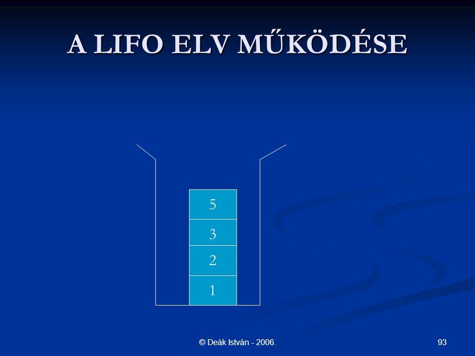 A LIFO ELV MŰKÖDÉSE 5 3 4 2 1 © Deák István - 2006.