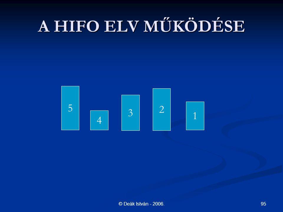 A HIFO ELV MŰKÖDÉSE 5 2 3 1 4 © Deák István - 2006.