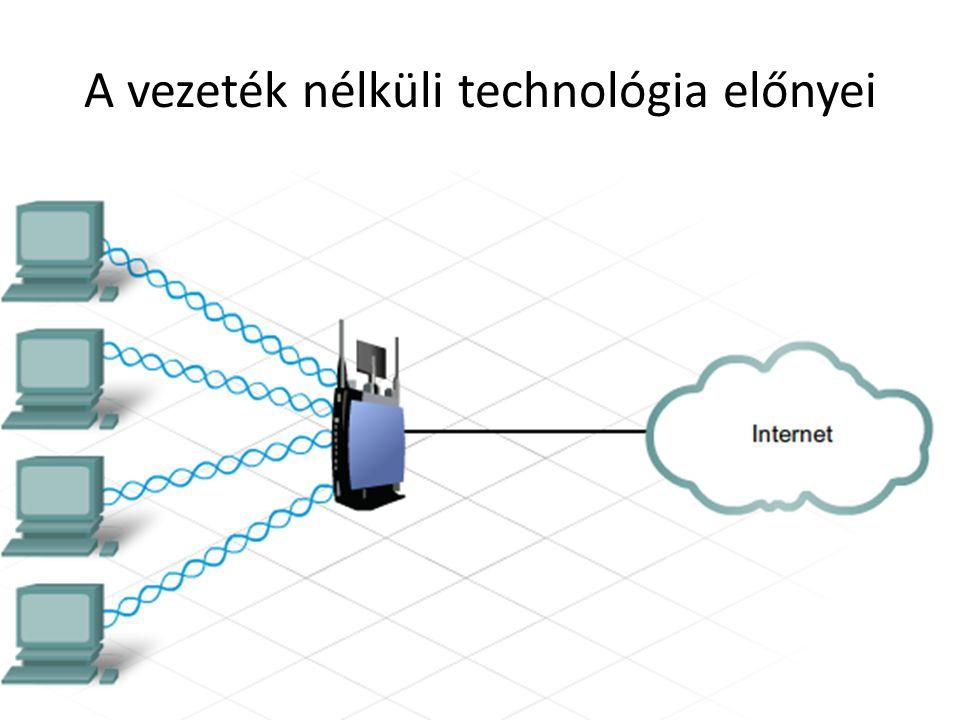 A vezeték nélküli technológia előnyei