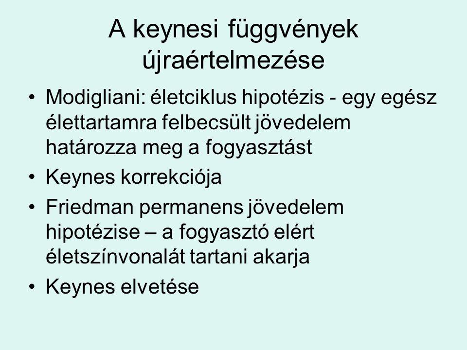 A keynesi függvények újraértelmezése