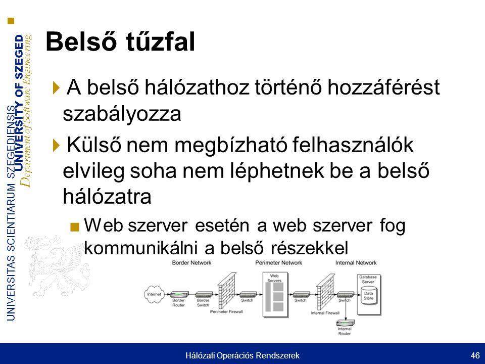 Hálózati Operációs Rendszerek