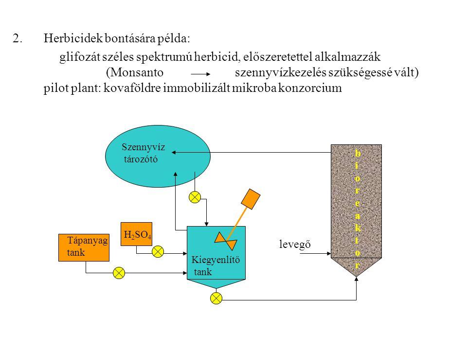 Herbicidek bontására példa: