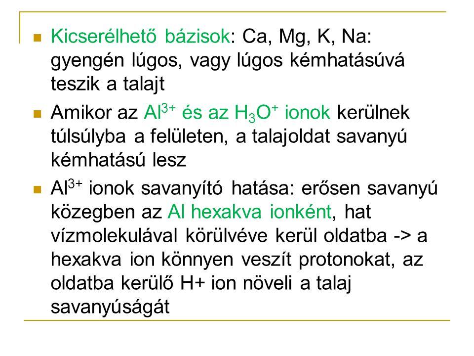 Kicserélhető bázisok: Ca, Mg, K, Na: gyengén lúgos, vagy lúgos kémhatásúvá teszik a talajt